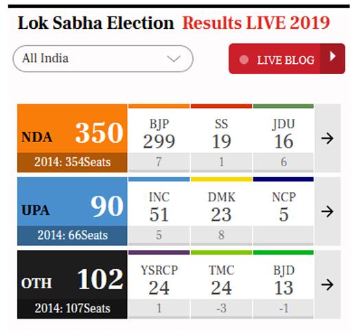 LS-election-20...