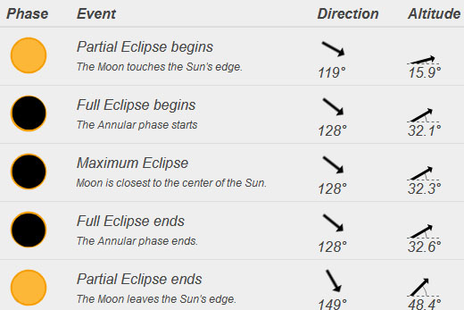 solar-eclipse-...