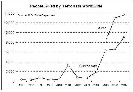 terror_graf.